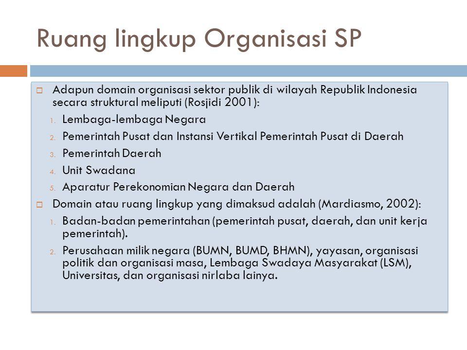 Ruang lingkup Organisasi SP  Adapun domain organisasi sektor publik di wilayah Republik Indonesia secara struktural meliputi (Rosjidi 2001): 1. Lemba