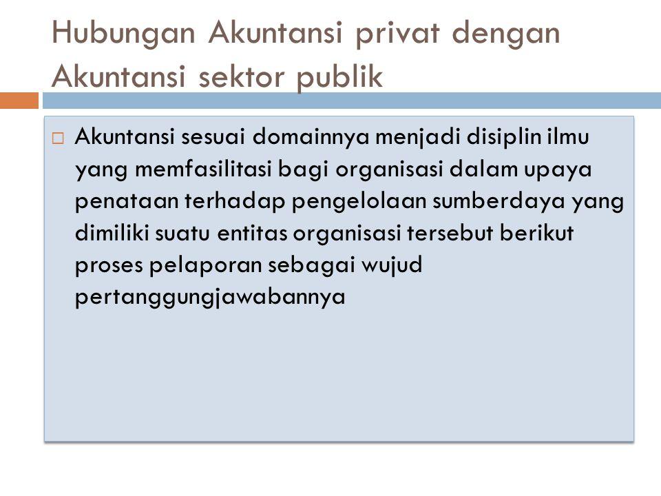 Hubungan Akuntansi privat dengan Akuntansi sektor publik  Akuntansi sesuai domainnya menjadi disiplin ilmu yang memfasilitasi bagi organisasi dalam u