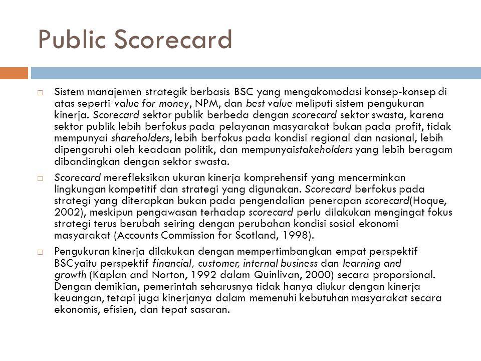 Public Scorecard  Sistem manajemen strategik berbasis BSC yang mengakomodasi konsep-konsep di atas seperti value for money, NPM, dan best value melip