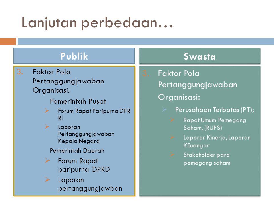 Lanjutan perbedaan… 3.Faktor Pola Pertanggungjawaban Organisasi:  Pemerintah Pusat  Forum Rapat Paripurna DPR RI  Laporan Pertanggungjawaban Kepala