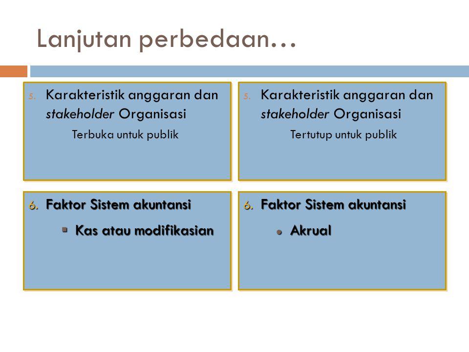 5. Karakteristik anggaran dan stakeholder Organisasi  Terbuka untuk publik 5. Karakteristik anggaran dan stakeholder Organisasi  Terbuka untuk publi