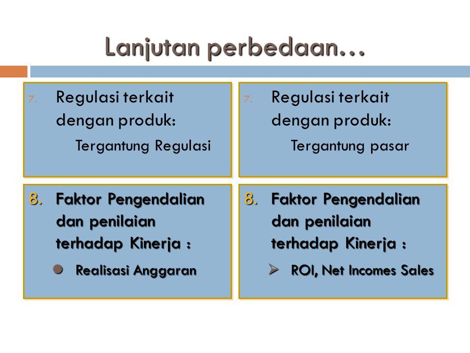 7. Regulasi terkait dengan produk:  Tergantung Regulasi 7. Regulasi terkait dengan produk:  Tergantung Regulasi 7. Regulasi terkait dengan produk: 