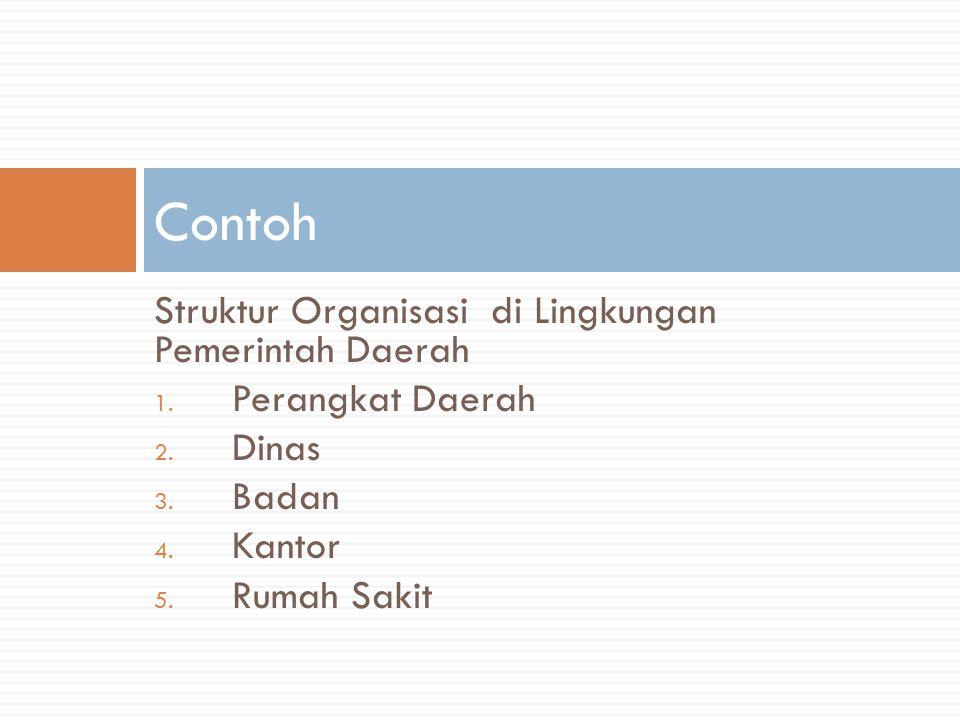 Struktur Organisasi di Lingkungan Pemerintah Daerah 1. Perangkat Daerah 2. Dinas 3. Badan 4. Kantor 5. Rumah Sakit Contoh