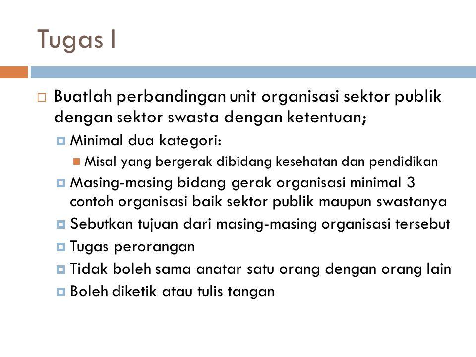 Tugas I  Buatlah perbandingan unit organisasi sektor publik dengan sektor swasta dengan ketentuan;  Minimal dua kategori: Misal yang bergerak dibida