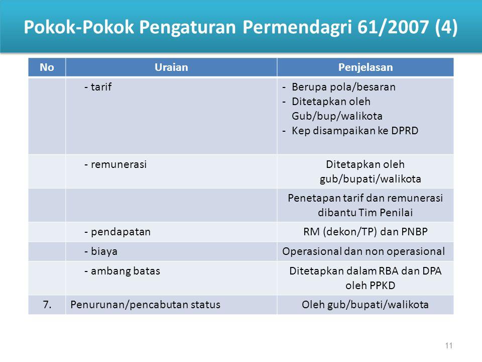 11 Pokok-Pokok Pengaturan Permendagri 61/2007 (4) NoUraianPenjelasan - tarif-Berupa pola/besaran -Ditetapkan oleh Gub/bup/walikota -Kep disampaikan ke