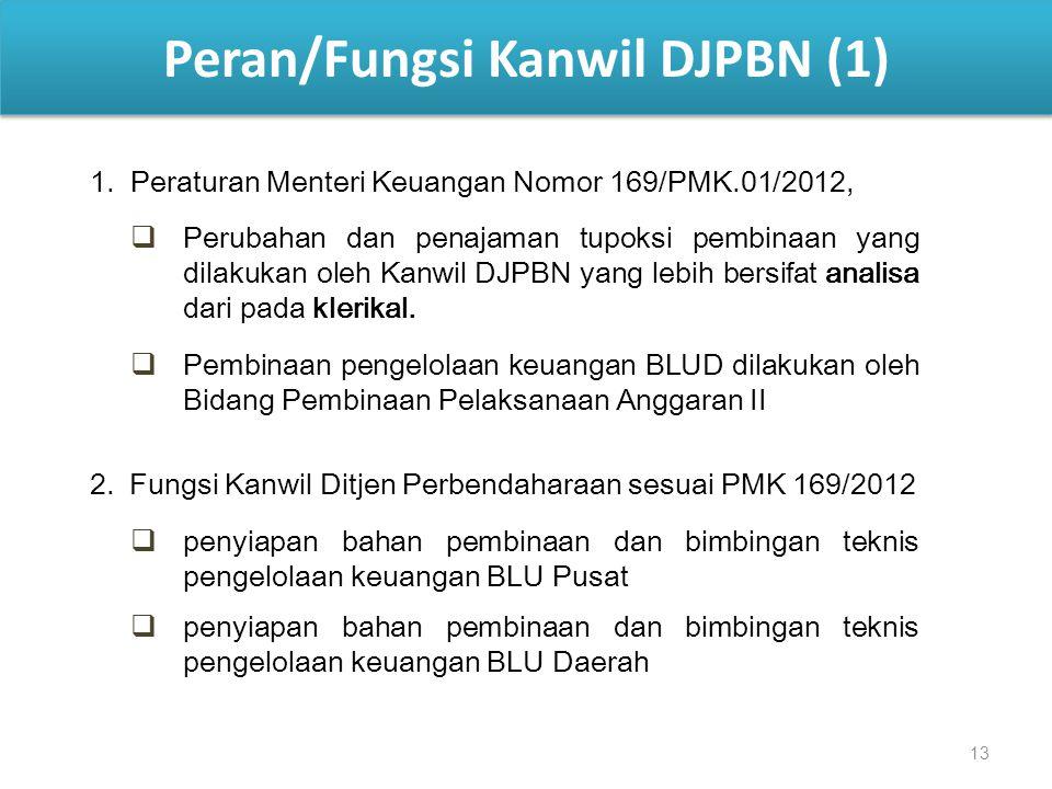 13 Peran/Fungsi Kanwil DJPBN (1) 1.Peraturan Menteri Keuangan Nomor 169/PMK.01/2012,  Perubahan dan penajaman tupoksi pembinaan yang dilakukan oleh K