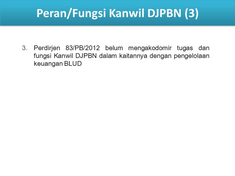 Peran/Fungsi Kanwil DJPBN (3) 3.Perdirjen 83/PB/2012 belum mengakodomir tugas dan fungsi Kanwil DJPBN dalam kaitannya dengan pengelolaan keuangan BLUD