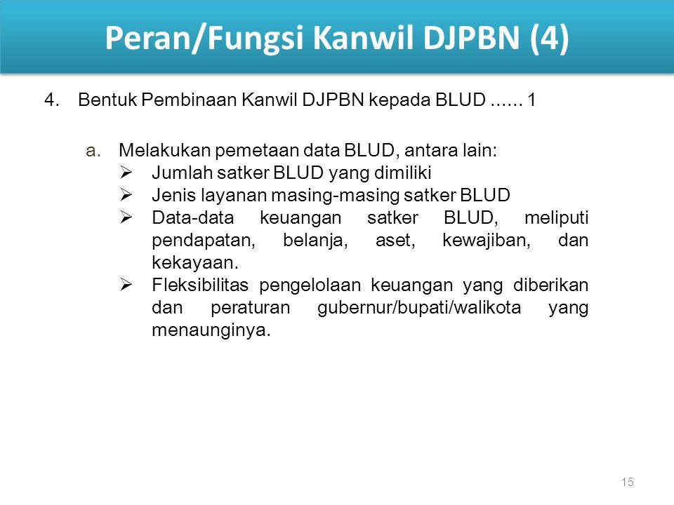 15 Peran/Fungsi Kanwil DJPBN (4) 4. Bentuk Pembinaan Kanwil DJPBN kepada BLUD...... 1 a. Melakukan pemetaan data BLUD, antara lain:  Jumlah satker BL