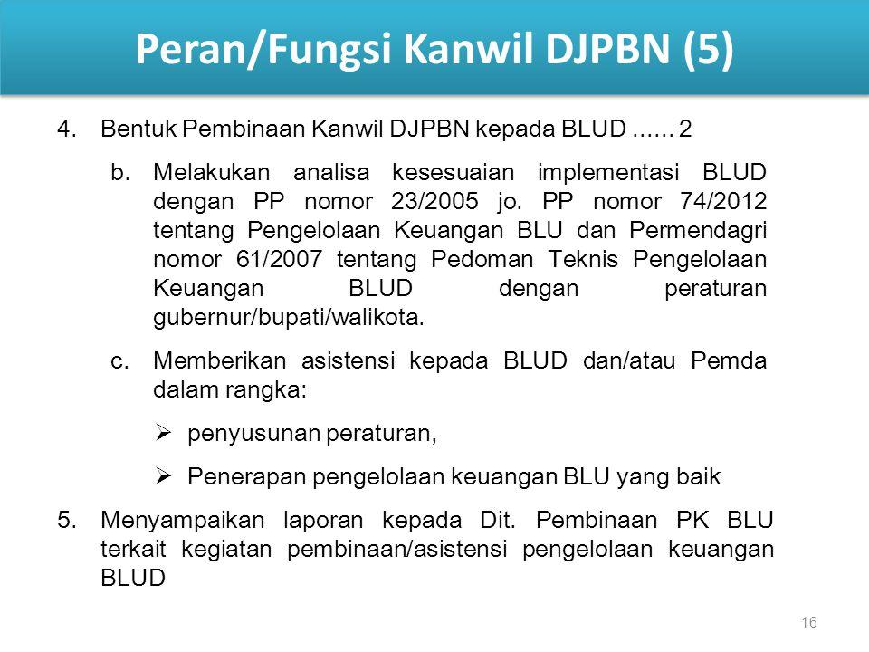 16 Peran/Fungsi Kanwil DJPBN (5) b.Melakukan analisa kesesuaian implementasi BLUD dengan PP nomor 23/2005 jo. PP nomor 74/2012 tentang Pengelolaan Keu