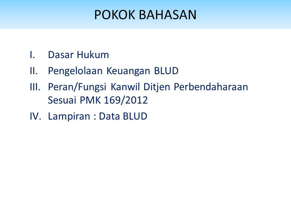 13 Peran/Fungsi Kanwil DJPBN (1) 1.Peraturan Menteri Keuangan Nomor 169/PMK.01/2012,  Perubahan dan penajaman tupoksi pembinaan yang dilakukan oleh Kanwil DJPBN yang lebih bersifat analisa dari pada klerikal.