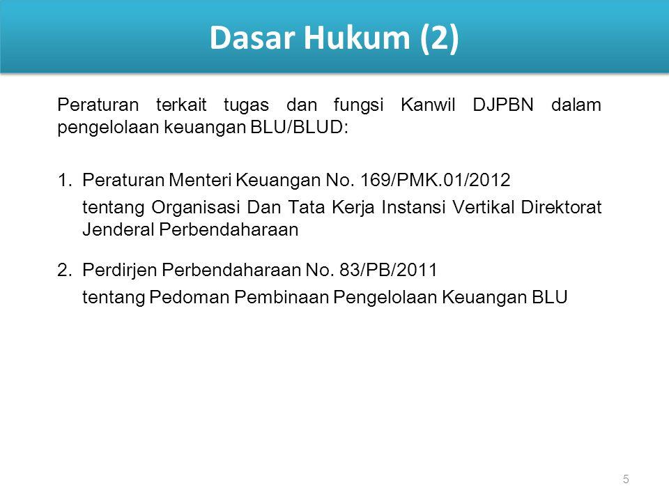 5 Dasar Hukum (2) Peraturan terkait tugas dan fungsi Kanwil DJPBN dalam pengelolaan keuangan BLU/BLUD: 1. Peraturan Menteri Keuangan No. 169/PMK.01/20