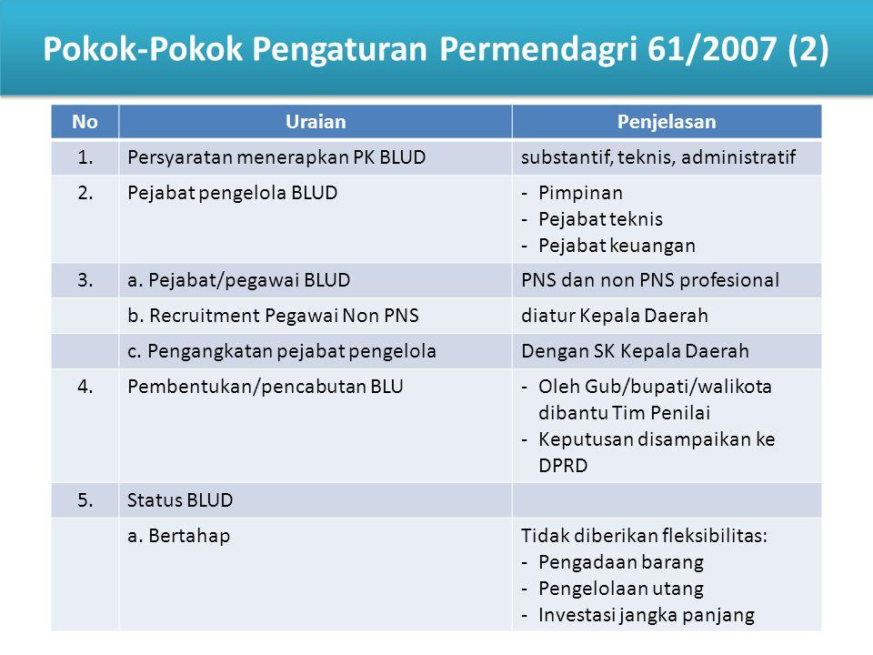 9 Pokok-Pokok Pengaturan Permendagri 61/2007 (2) NoUraianPenjelasan 1.Persyaratan menerapkan PK BLUDsubstantif, teknis, administratif 2.Pejabat pengel