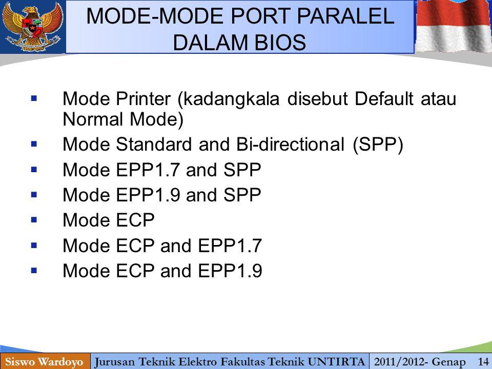 www.themegallery.com Siswo WardoyoJurusan Teknik Elektro Fakultas Teknik UNTIRTA2011/2012- Genap 15 1.Mode Standar Mode ini menyebabkan port ECP berting-kah- laku seperti SPP (Standard Parallel Port) tanpa fungsi dwi-arah; 2.Mode Byte (Mode PS/2) Seperti pada SPP dalam mode dwi- arah, bit-5 akan membuat port dalam mode terbalik (data - komputer); 3.Mode Paralel (FIFO) Pada mode ini, sembarang data yang dituliskan ke FIFO data akan terkirim ke piranti menggunakan SPP handshake.