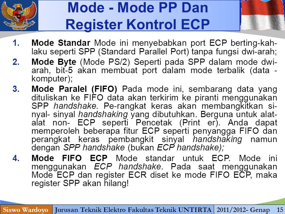 www.themegallery.com Siswo WardoyoJurusan Teknik Elektro Fakultas Teknik UNTIRTA2011/2012- Genap 16 Mode - Mode PP Dan Register Kontrol ECP 5.Mode EPP (tercadang) Untuk mengaktifkan mode EPP, jika tersedia.