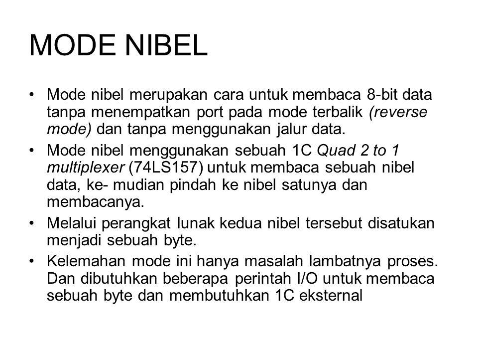 MODE NIBEL Mode nibel merupakan cara untuk membaca 8-bit data tanpa menempatkan port pada mode terbalik (reverse mode) dan tanpa menggunakan jalur dat
