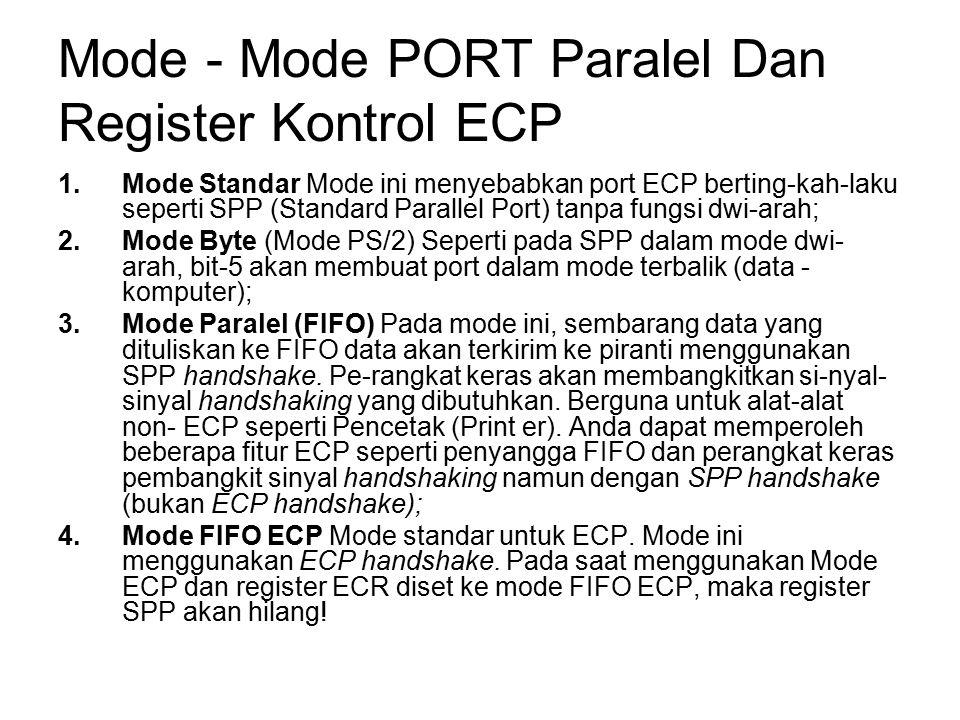 Mode - Mode PORT Paralel Dan Register Kontrol ECP 1.Mode Standar Mode ini menyebabkan port ECP berting-kah-laku seperti SPP (Standard Parallel Port) t