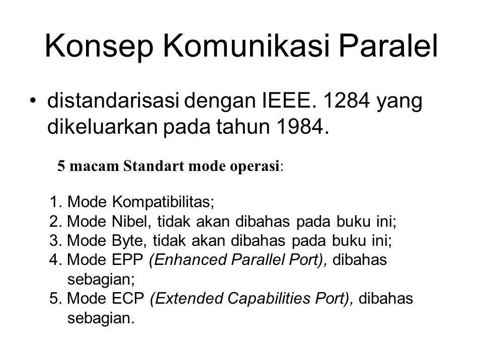Konsep Komunikasi Paralel distandarisasi dengan IEEE. 1284 yang dikeluarkan pada tahun 1984. 5 macam Standart mode operasi: 1.Mode Kompatibilitas; 2.