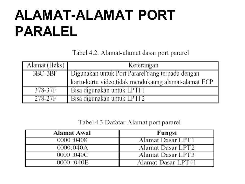 MODE-MODE PORT PARALEL DALAM BIOS Mode Printer (kadangkala disebut Default atau Normal Mode) Mode Standard and Bi-directional (SPP) Mode EPP1.7 and SPP Mode EPP1.9 and SPP Mode ECP Mode ECP and EPP1.7 Mode ECP and EPP1.9