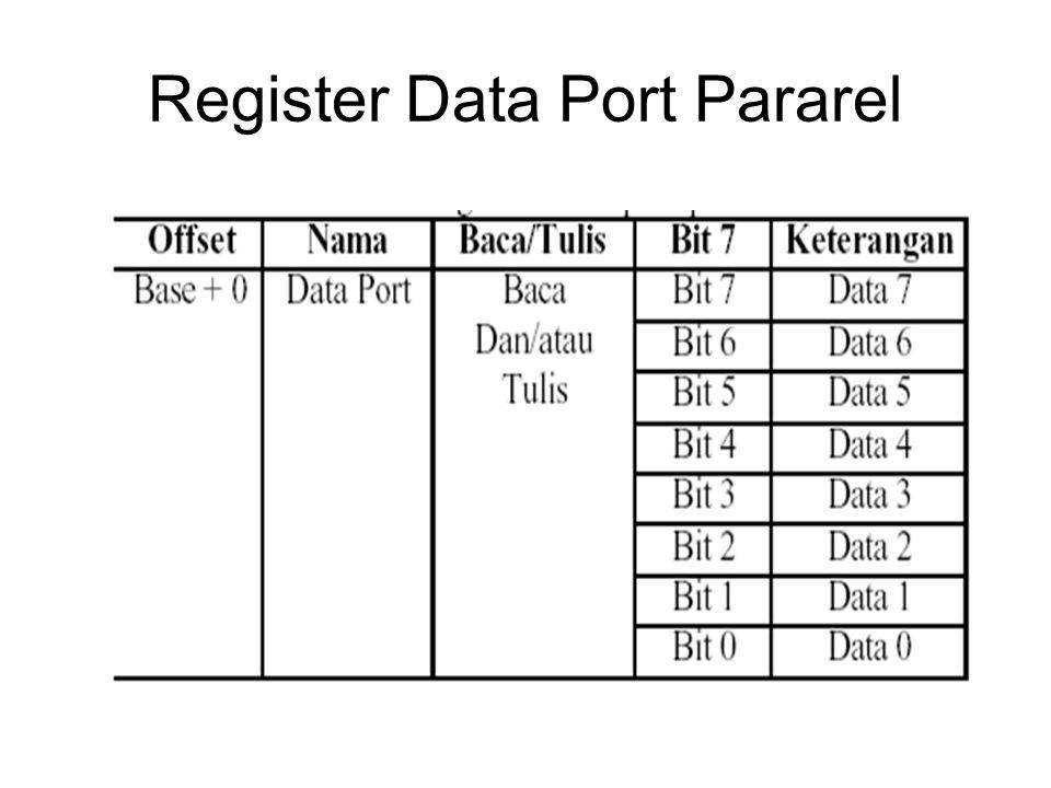 Mode - Mode PORT Paralel Dan Register Kontrol ECP 1.Mode Standar Mode ini menyebabkan port ECP berting-kah-laku seperti SPP (Standard Parallel Port) tanpa fungsi dwi-arah; 2.Mode Byte (Mode PS/2) Seperti pada SPP dalam mode dwi- arah, bit-5 akan membuat port dalam mode terbalik (data - komputer); 3.Mode Paralel (FIFO) Pada mode ini, sembarang data yang dituliskan ke FIFO data akan terkirim ke piranti menggunakan SPP handshake.