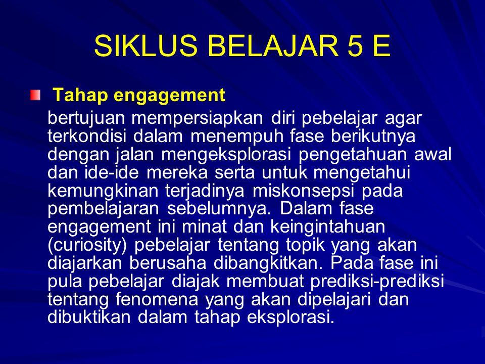 SIKLUS BELAJAR 5 E Tahap engagement bertujuan mempersiapkan diri pebelajar agar terkondisi dalam menempuh fase berikutnya dengan jalan mengeksplorasi