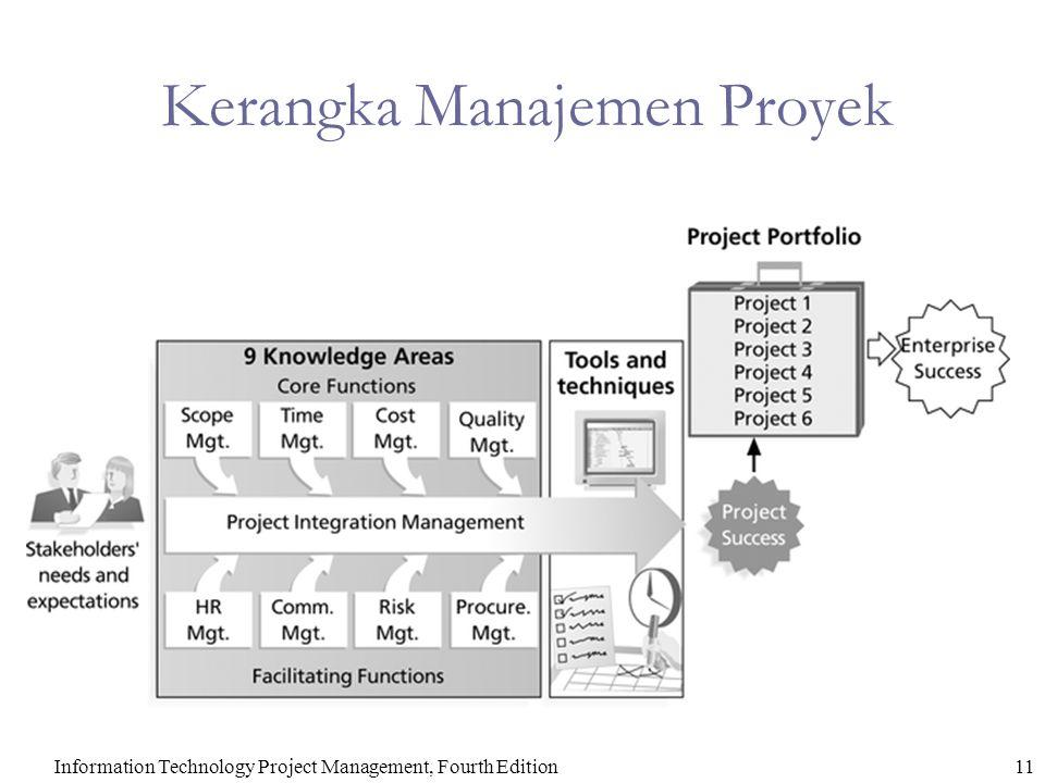 Information Technology Project Management, Fourth Edition11 Kerangka Manajemen Proyek