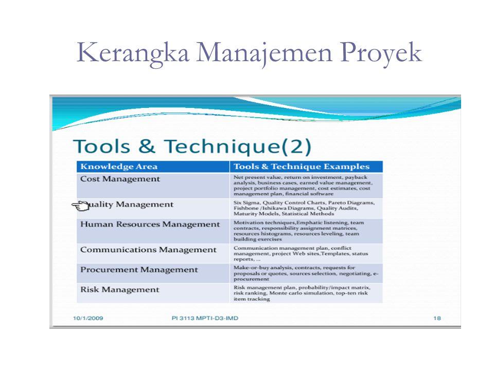 Information Technology Project Management, Fourth Edition18 Stakeholder Proyek  Stakeholder adalah orang-orang yang terlibat atau dipengaruhi aktivitas-aktivitas proyek.