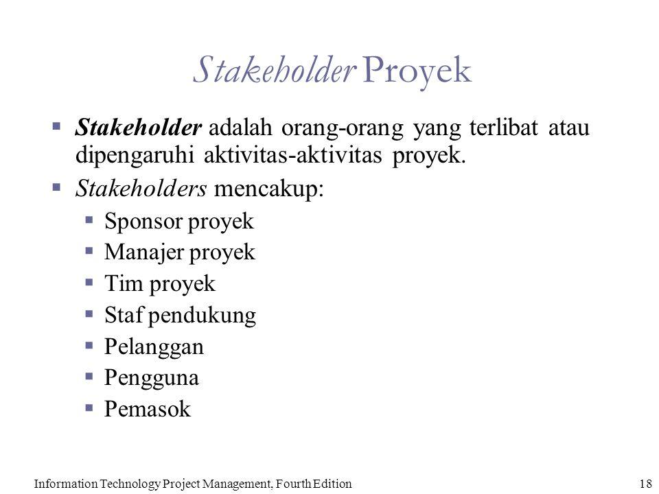 Information Technology Project Management, Fourth Edition18 Stakeholder Proyek  Stakeholder adalah orang-orang yang terlibat atau dipengaruhi aktivit
