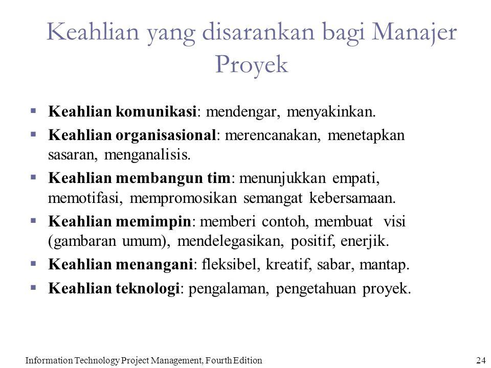 Information Technology Project Management, Fourth Edition24 Keahlian yang disarankan bagi Manajer Proyek  Keahlian komunikasi: mendengar, menyakinkan