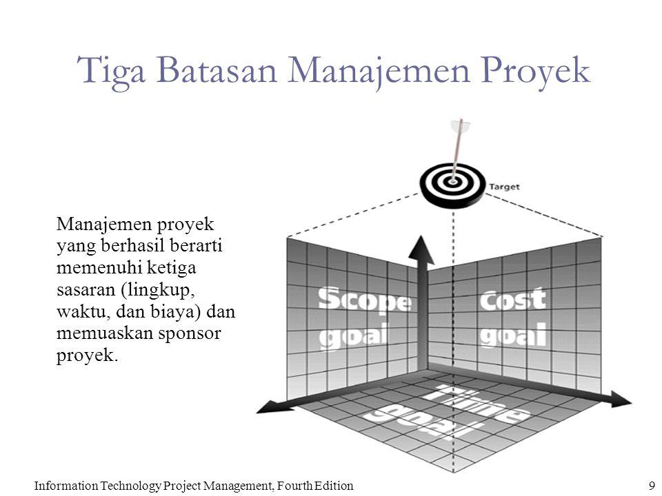 Information Technology Project Management, Fourth Edition9 Tiga Batasan Manajemen Proyek Manajemen proyek yang berhasil berarti memenuhi ketiga sasara