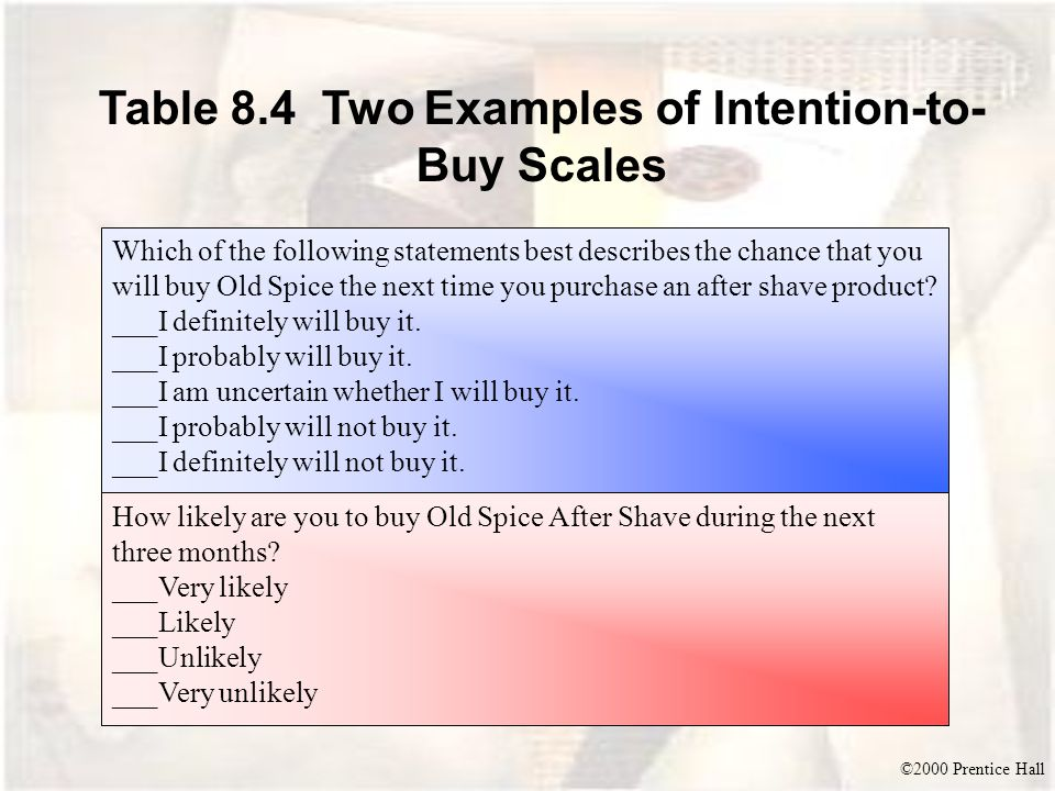 ©2000 Prentice Hall Table 8.4 Two Examples of Intention-to- Buy Scales Which of the following statements best describes the chance that you will buy O