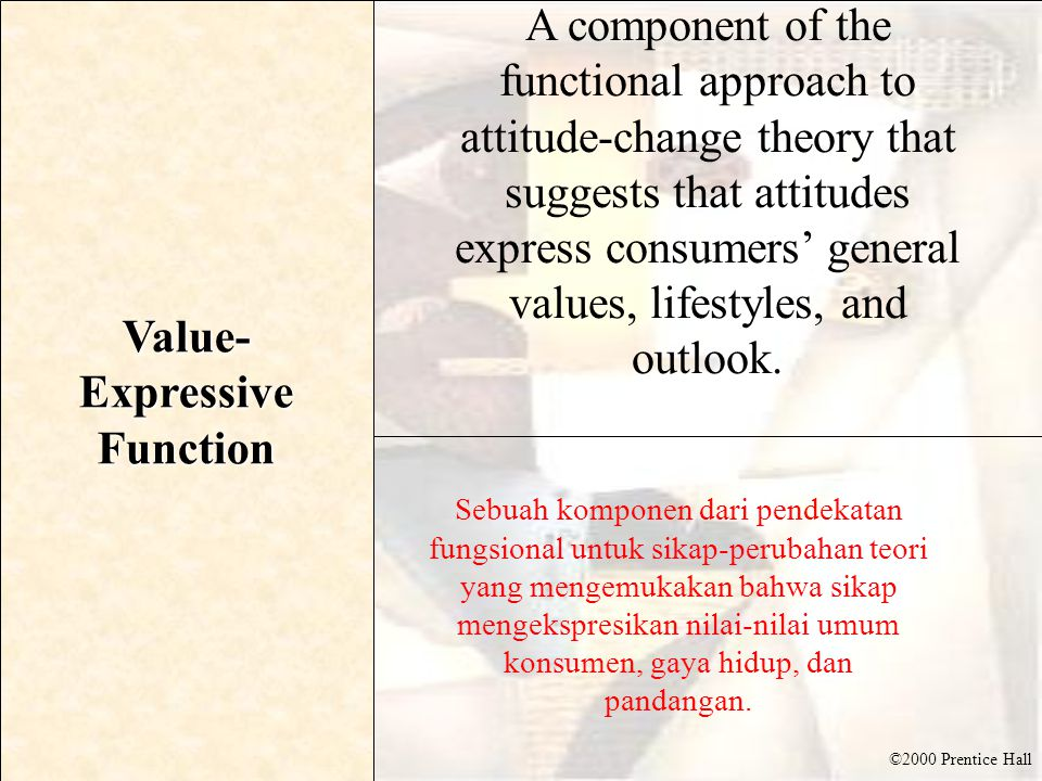 ©2000 Prentice Hall Value- Expressive Function A component of the functional approach to attitude-change theory that suggests that attitudes express c