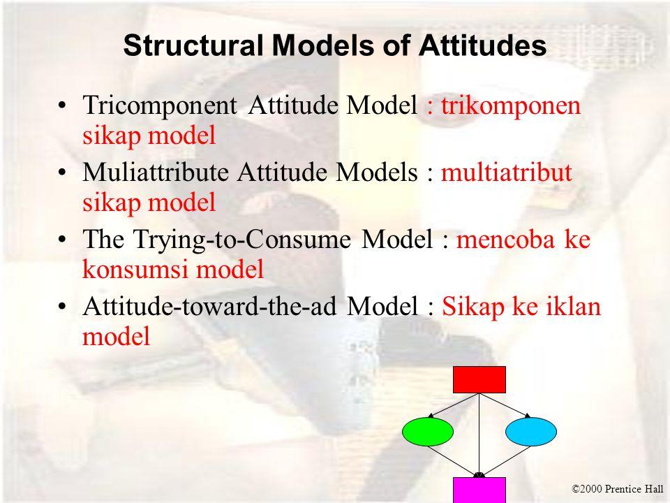©2000 Prentice Hall Structural Models of Attitudes Tricomponent Attitude Model : trikomponen sikap model Muliattribute Attitude Models : multiatribut