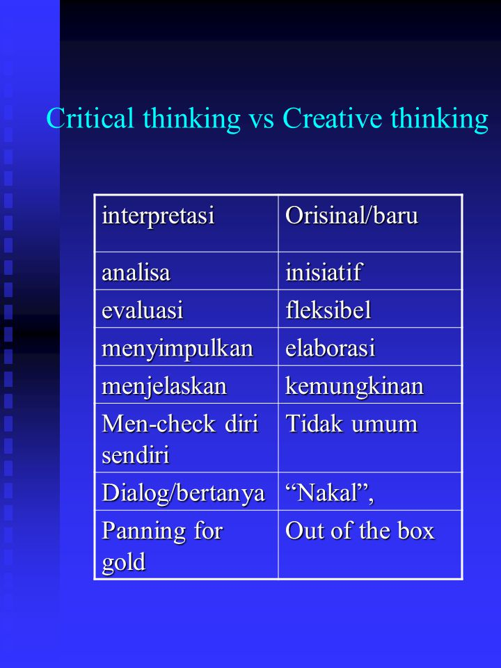 ways of thinking essay Those essays and journals in which i have composed myself join those books i have underlined on my shelves as things that should be picked up from time to time to.