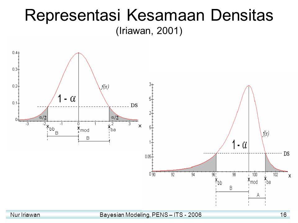 Nur Iriawan Bayesian Modeling, PENS – ITS - 2006 16 Representasi Kesamaan Densitas (Iriawan, 2001)