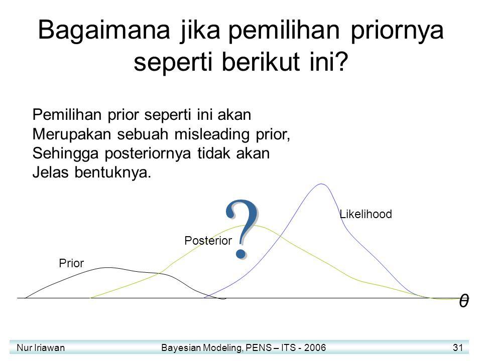 Nur Iriawan Bayesian Modeling, PENS – ITS - 2006 31 Bagaimana jika pemilihan priornya seperti berikut ini.