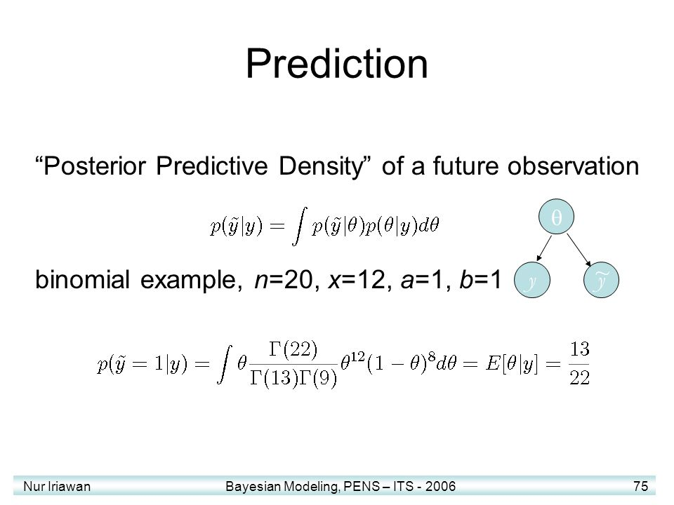 "Nur Iriawan Bayesian Modeling, PENS – ITS - 2006 75 Prediction ""Posterior Predictive Density"" of a future observation binomial example, n=20, x=12, a="