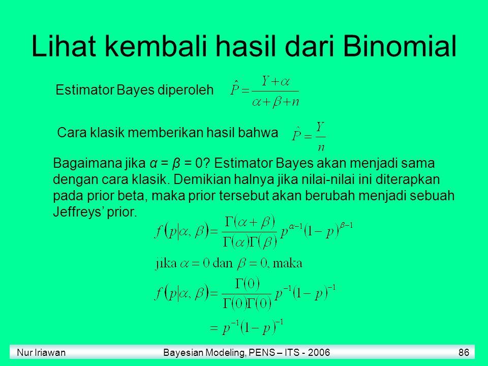 Nur Iriawan Bayesian Modeling, PENS – ITS - 2006 86 Lihat kembali hasil dari Binomial Cara klasik memberikan hasil bahwa Bagaimana jika α = β = 0? Est