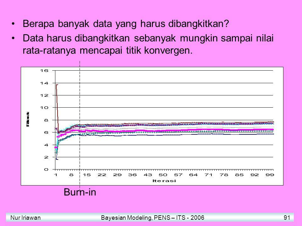 Nur Iriawan Bayesian Modeling, PENS – ITS - 2006 91 Berapa banyak data yang harus dibangkitkan? Data harus dibangkitkan sebanyak mungkin sampai nilai