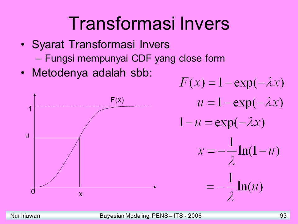 Nur Iriawan Bayesian Modeling, PENS – ITS - 2006 93 Transformasi Invers Syarat Transformasi Invers –Fungsi mempunyai CDF yang close form Metodenya adalah sbb: x u 0 1 F(x)