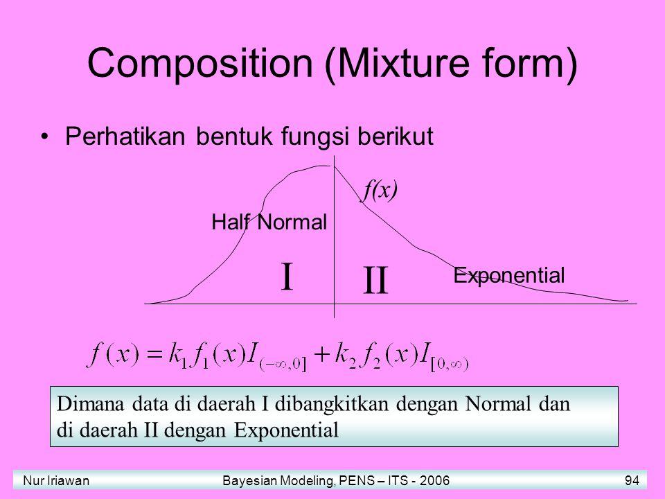 Nur Iriawan Bayesian Modeling, PENS – ITS - 2006 94 Composition (Mixture form) Perhatikan bentuk fungsi berikut Half Normal Exponential I II f(x) Dimana data di daerah I dibangkitkan dengan Normal dan di daerah II dengan Exponential