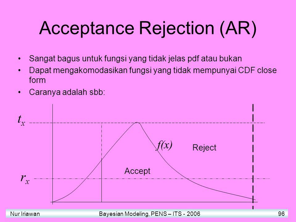 Nur Iriawan Bayesian Modeling, PENS – ITS - 2006 96 Acceptance Rejection (AR) Sangat bagus untuk fungsi yang tidak jelas pdf atau bukan Dapat mengakomodasikan fungsi yang tidak mempunyai CDF close form Caranya adalah sbb: f(x) txtx rxrx Accept Reject