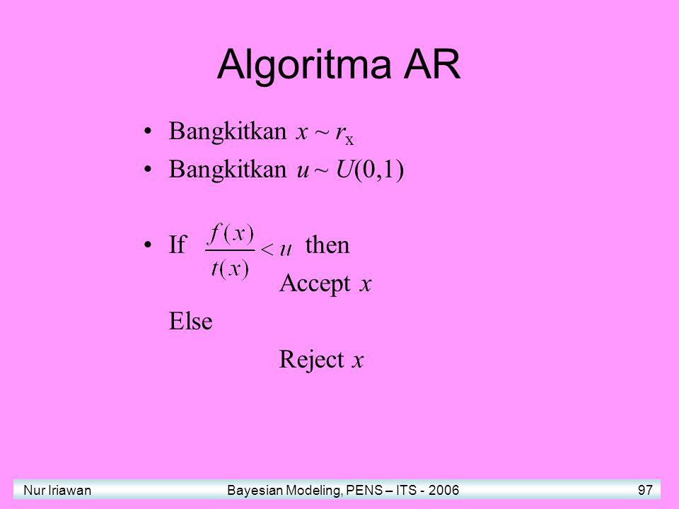 Nur Iriawan Bayesian Modeling, PENS – ITS - 2006 97 Algoritma AR Bangkitkan x ~ r x Bangkitkan u ~ U(0,1) If then Accept x Else Reject x