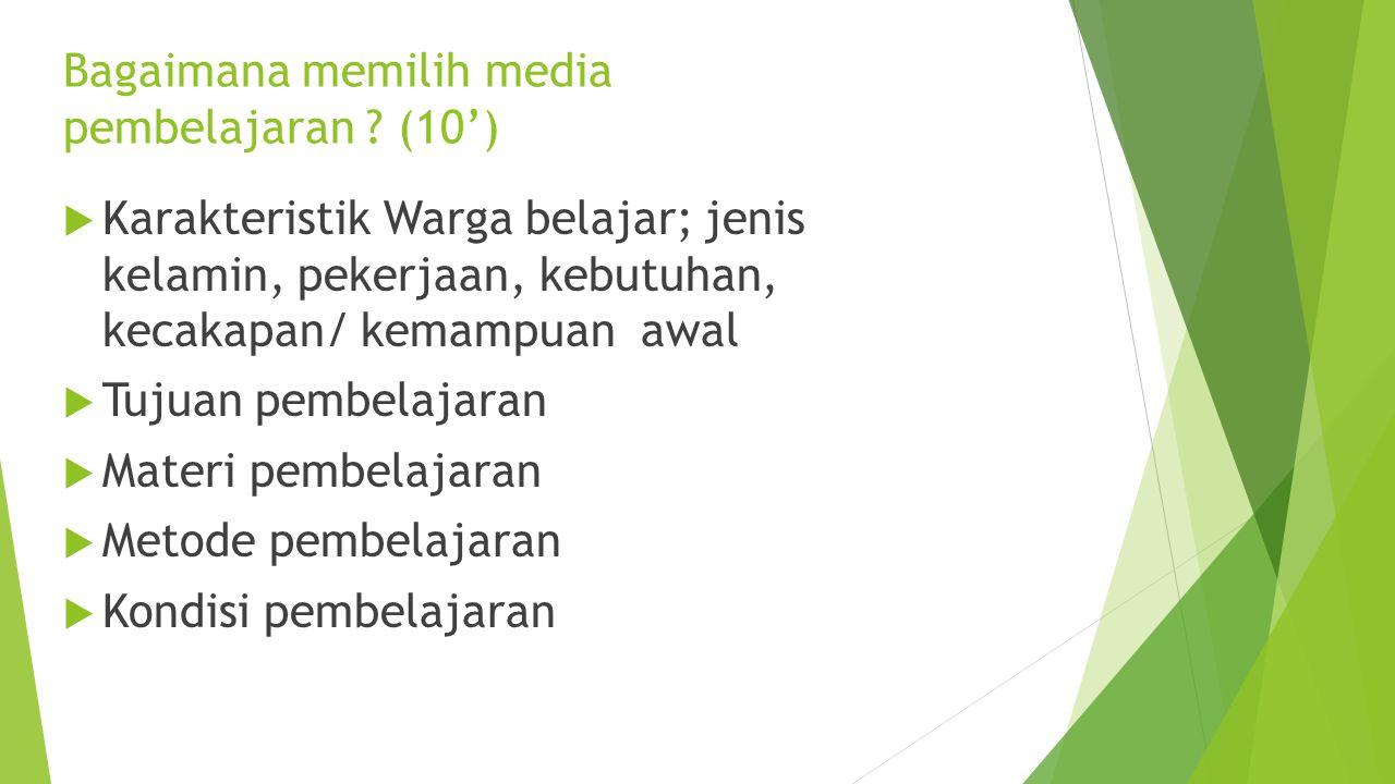 Perlunya pengembangan media pembelajaran (10')  Apa definisi media pembelajaran?  Prinsip pembuatan media pembelajaran  Jenis-jenis media pembelaja
