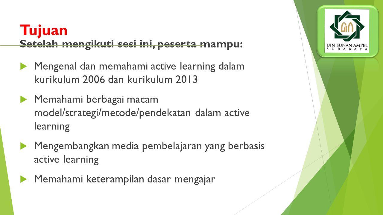 Pendahuluan (5') 1.Keberhasilan sebuah pembelajaran sangat ditentukan jenis model/metode/pendekatan yang dipilih oleh guru. 2.Active learning merupaka