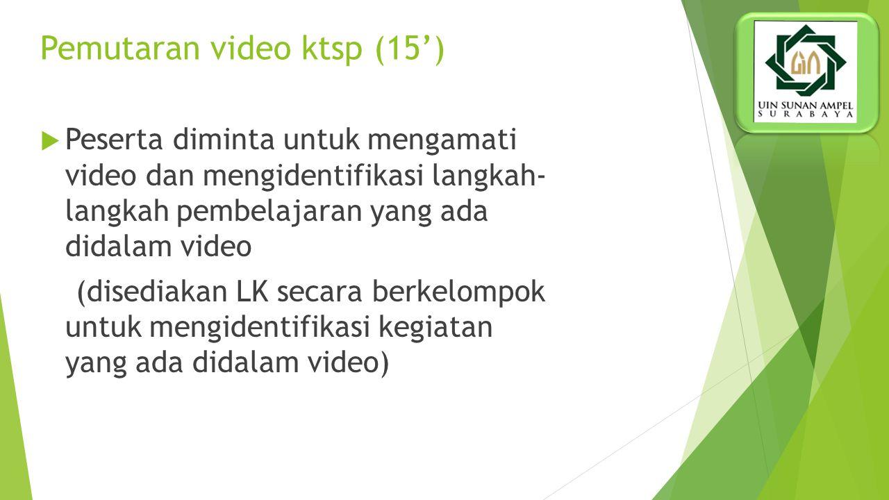 Active learning (curah pendapat)(10')  Apa yang anda ketahui tentang active learning.