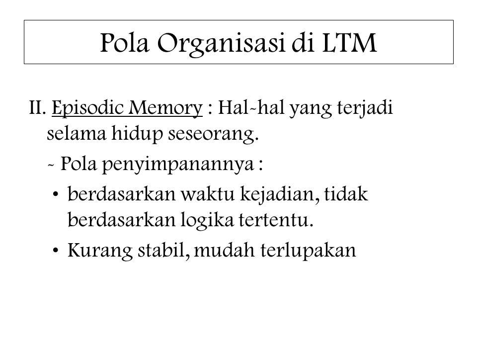 Pola Organisasi di LTM II. Episodic Memory : Hal-hal yang terjadi selama hidup seseorang. - Pola penyimpanannya : berdasarkan waktu kejadian, tidak be