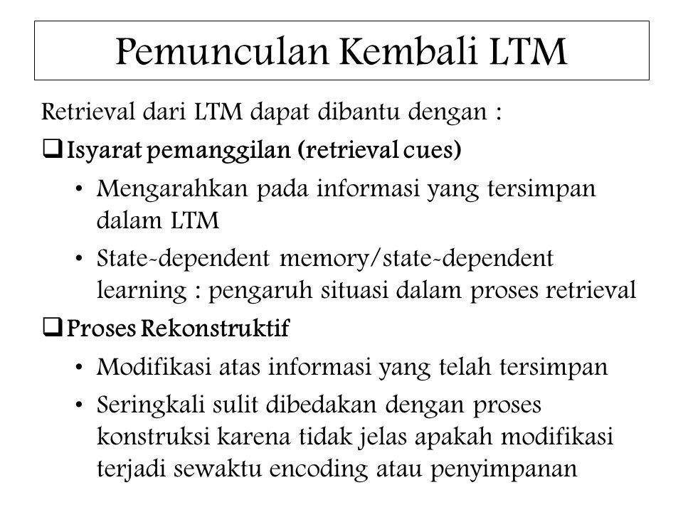 Pemunculan Kembali LTM Retrieval dari LTM dapat dibantu dengan :  Isyarat pemanggilan (retrieval cues) Mengarahkan pada informasi yang tersimpan dala