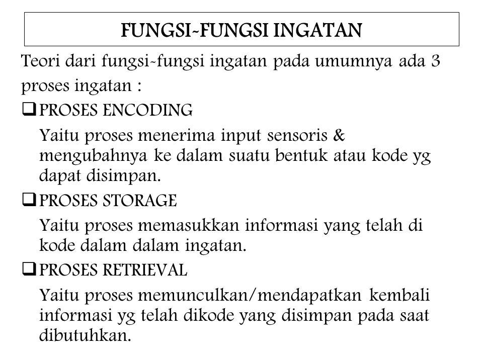 FUNGSI-FUNGSI INGATAN Teori dari fungsi-fungsi ingatan pada umumnya ada 3 proses ingatan :  PROSES ENCODING Yaitu proses menerima input sensoris & me
