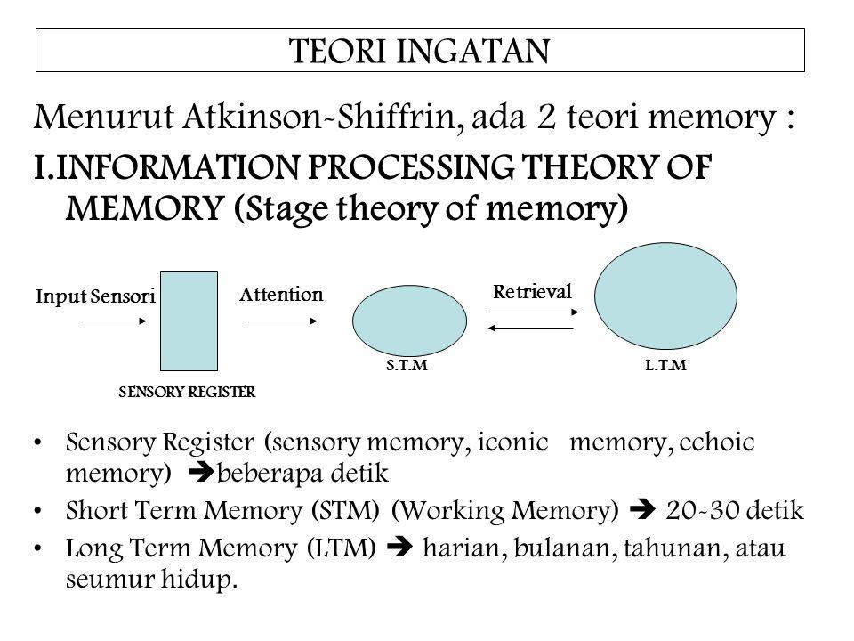 Sensory Register Sebagian besar informasi yang tersimpan di sini akan hilang kecuali jika diberi perhatian khusus (attended to and recognize)  Visual Sensory Register (iconic memory) - Dapat menyimpan selama 1 detik - Dapat menyimpan 11-16 hal selama 1 dtk tersebut - Merupakan salinan dari input visual sebenarnya  Auditory Sensory Register (echoic memory) - Dapat menyimpan selama 4-5 detik