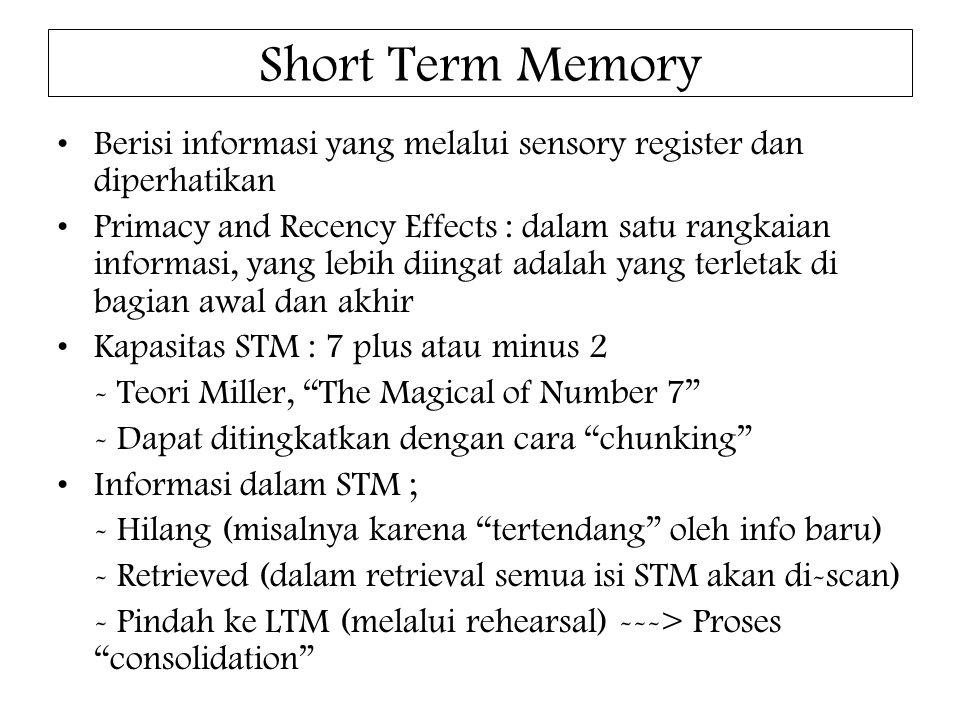 REHEARSAL Rehearsal  Maintenance Rehearsal : Mengulang-ulang hal yang diingat  Pasif, sering tidak berhasil masuk ke LTM  Elaborative Rehearsal : Mengorganisir dan memberi arti pada informasi, menghubungkan dengan informasi yang telah ada dalam ingatan  Aktif, lebih efektif masuk dalam LTM